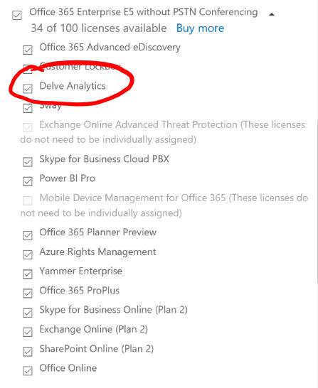 How to enable Delve Analytics in Office 365 | Maarten